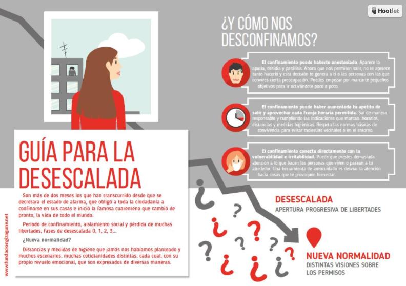 El Ayuntamiento de Bilbao divulga una guía para afrontar la desescalada de la mejor manera en los planos individual y colectivo