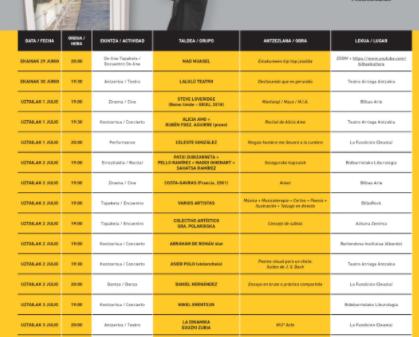 El Ayuntamiento de Bilbao programa esta semana 12 citas culturales dentro del marco de #Bilbaouda2020